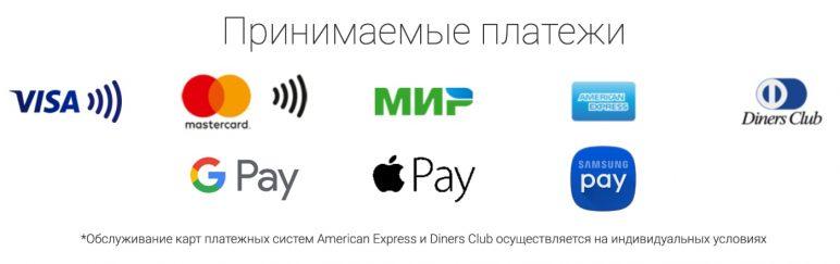 платежные системы в УБРиР