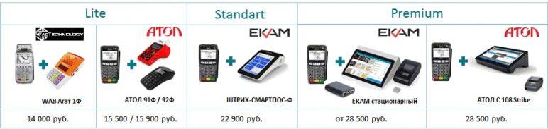 онлайн-кассы и терминалы от банка Зенит